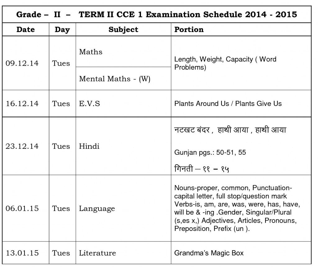 Term – II – CCE – 1