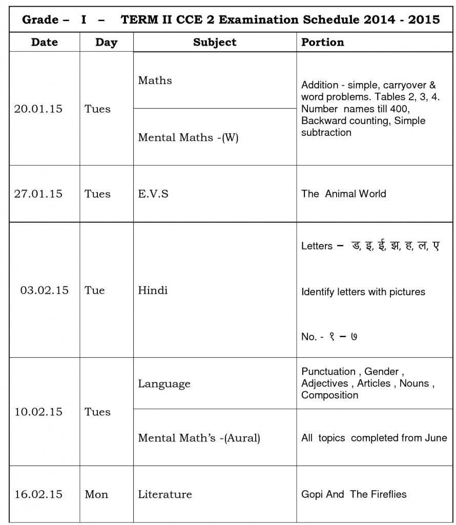 Term – II CCE – 2 Grade – I 2014 – 15