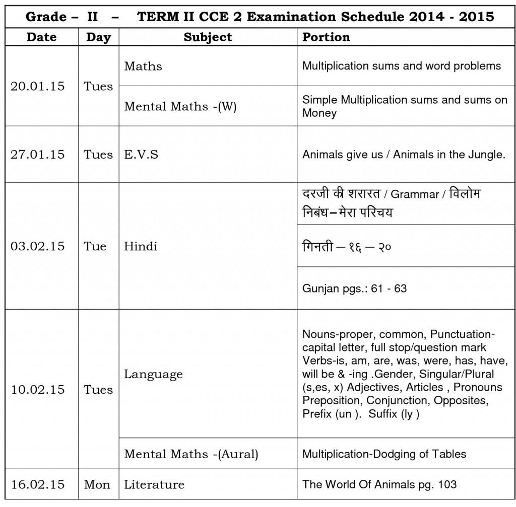 Term – II CCE – 2 Grade – II 2014 – 15
