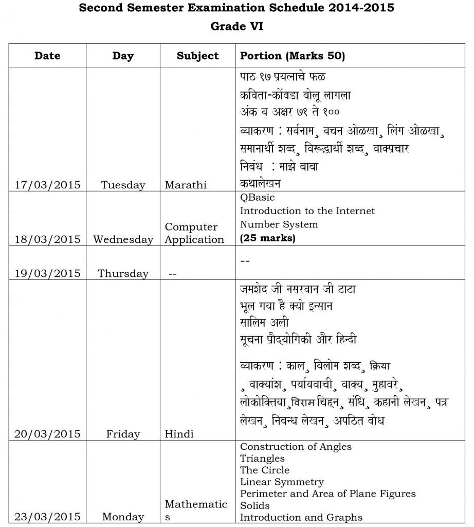 Final Exam Syllabus