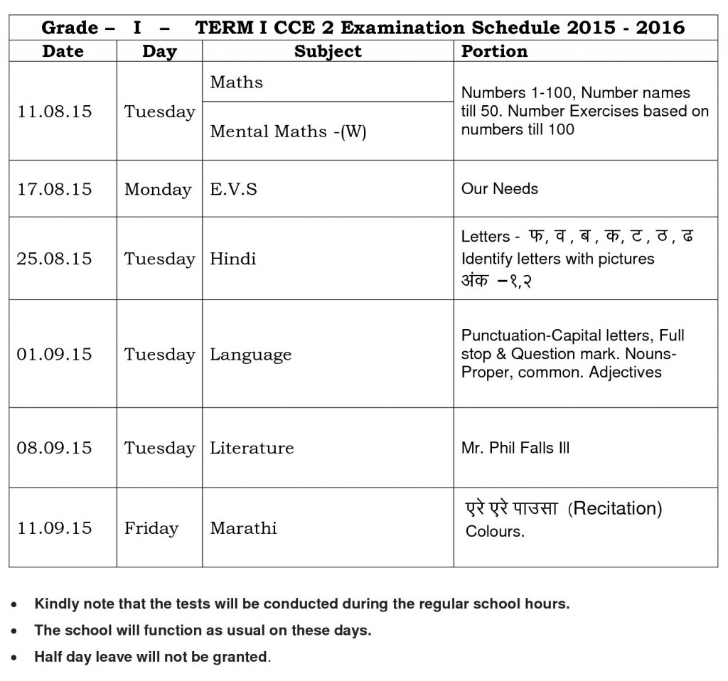 Term I CCE 2