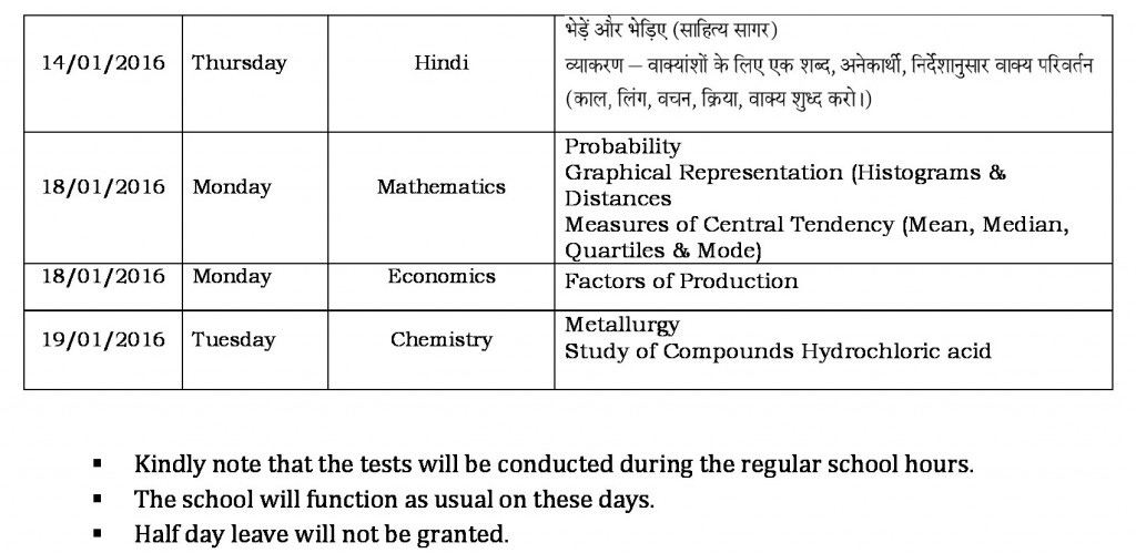 Term II CCE 3 Time Table