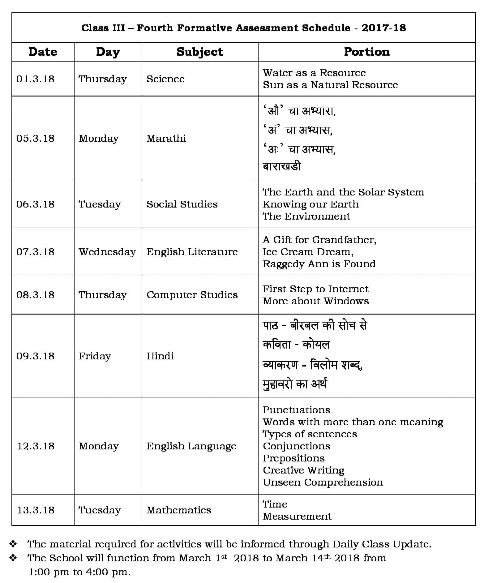 FA 4 Portion and Schedule